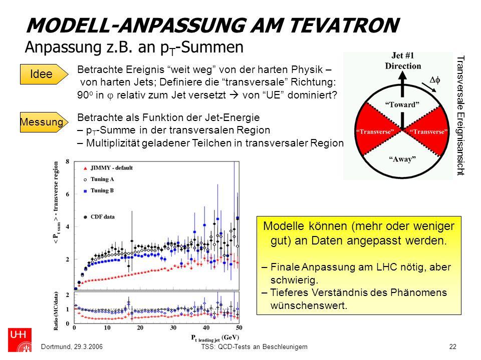 MODELL-ANPASSUNG AM TEVATRON Anpassung z.B. an pT-Summen