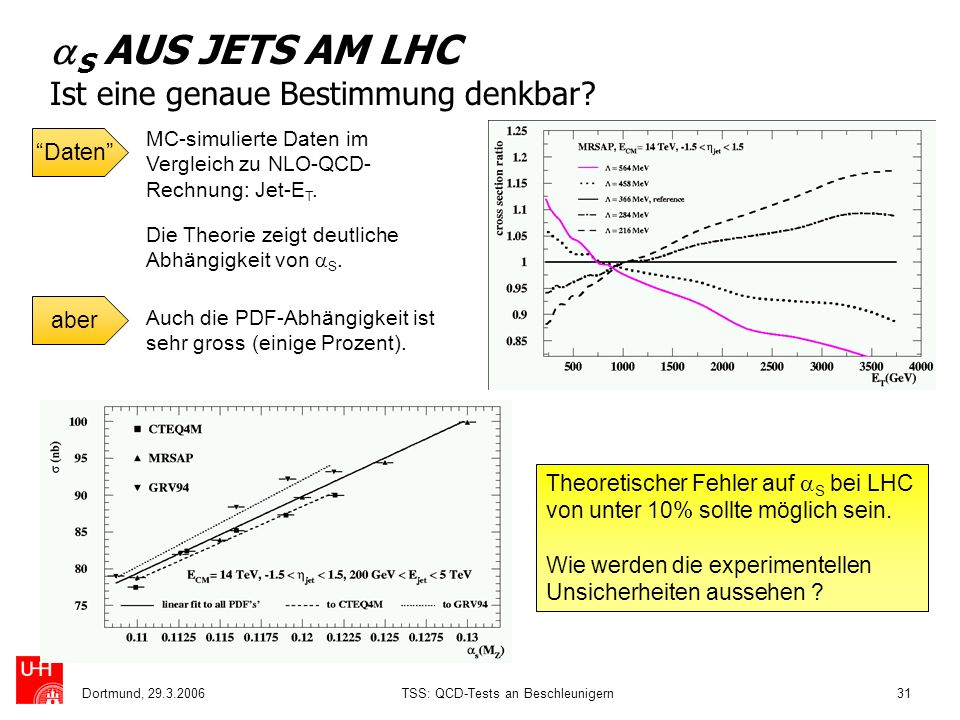 S AUS JETS AM LHC Ist eine genaue Bestimmung denkbar