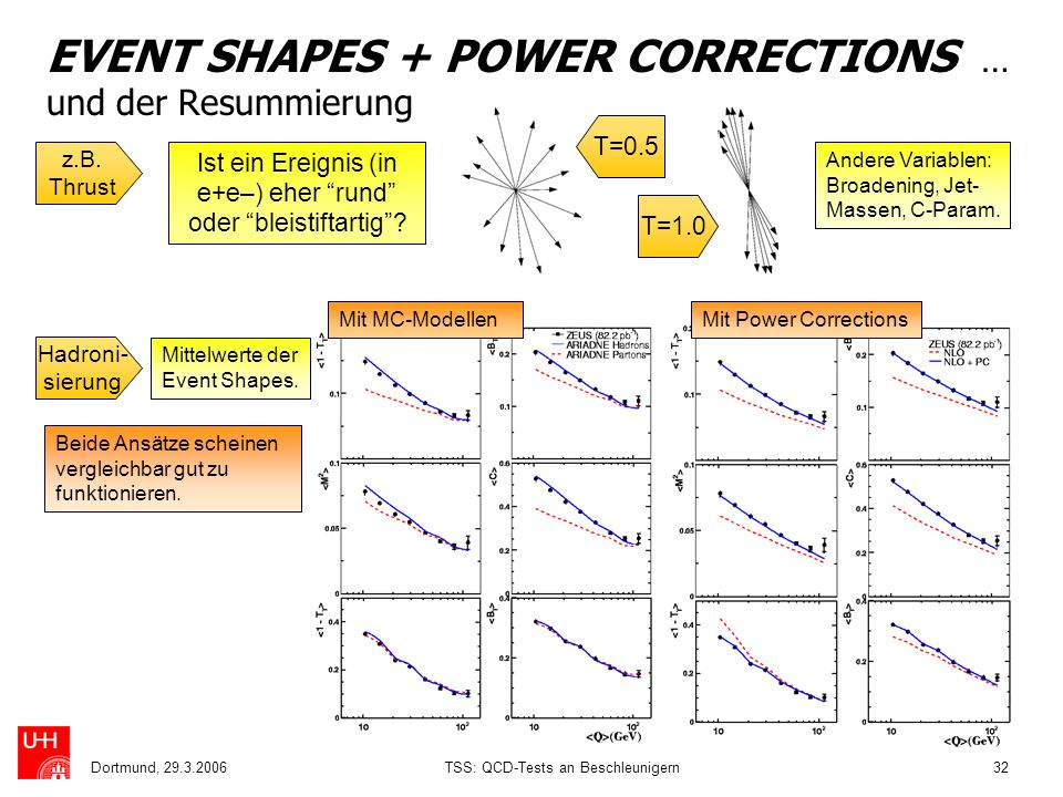 EVENT SHAPES + POWER CORRECTIONS … und der Resummierung