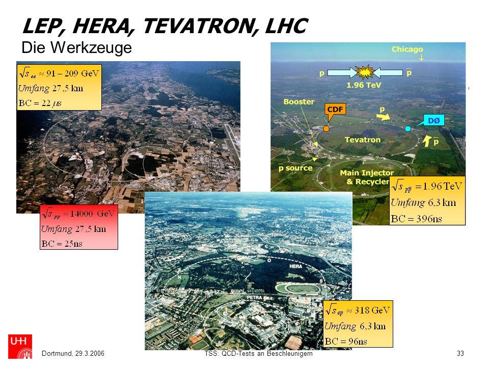 LEP, HERA, TEVATRON, LHC Die Werkzeuge