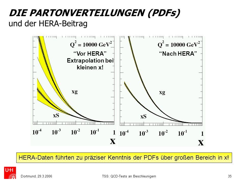 DIE PARTONVERTEILUNGEN (PDFs) und der HERA-Beitrag
