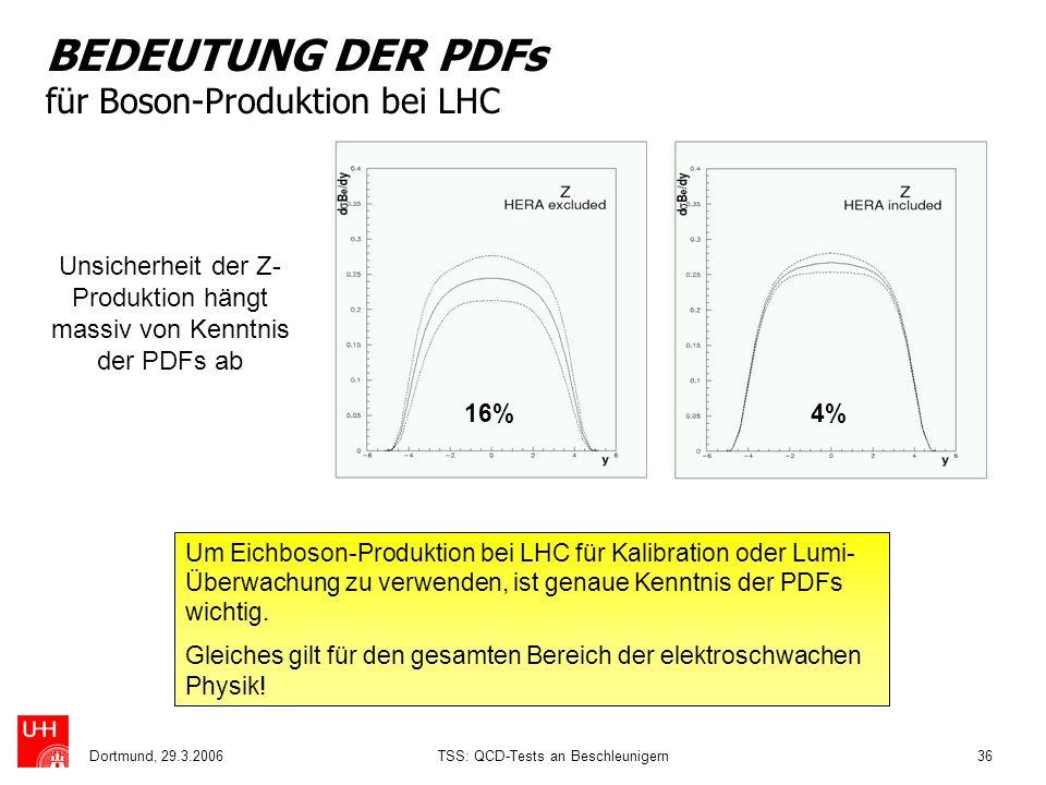 BEDEUTUNG DER PDFs für Boson-Produktion bei LHC