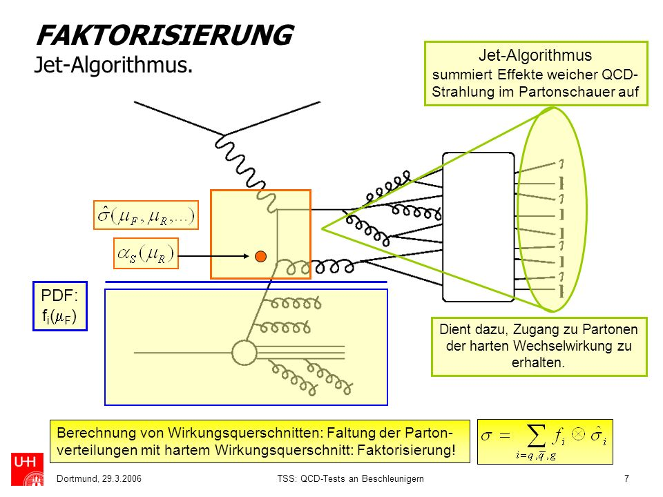 FAKTORISIERUNG Jet-Algorithmus.