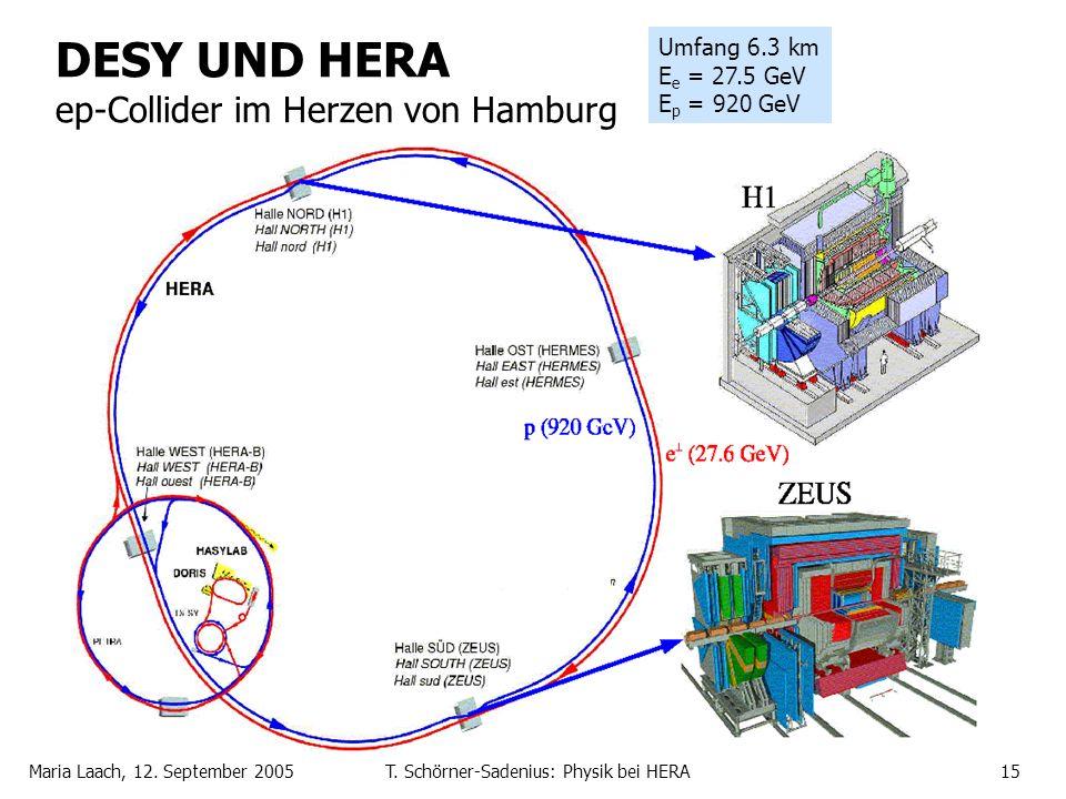 DESY UND HERA ep-Collider im Herzen von Hamburg