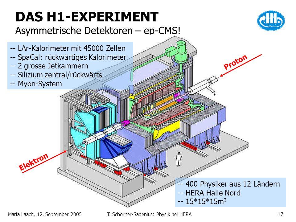 DAS H1-EXPERIMENT Asymmetrische Detektoren – ep-CMS!
