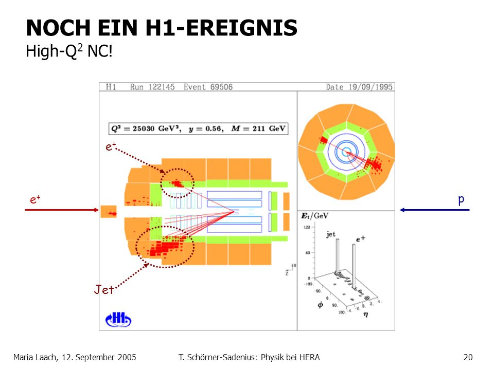 NOCH EIN H1-EREIGNIS High-Q2 NC!