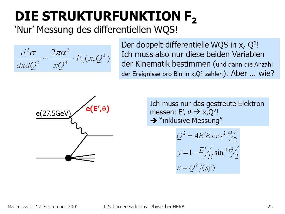 DIE STRUKTURFUNKTION F2 'Nur' Messung des differentiellen WQS!