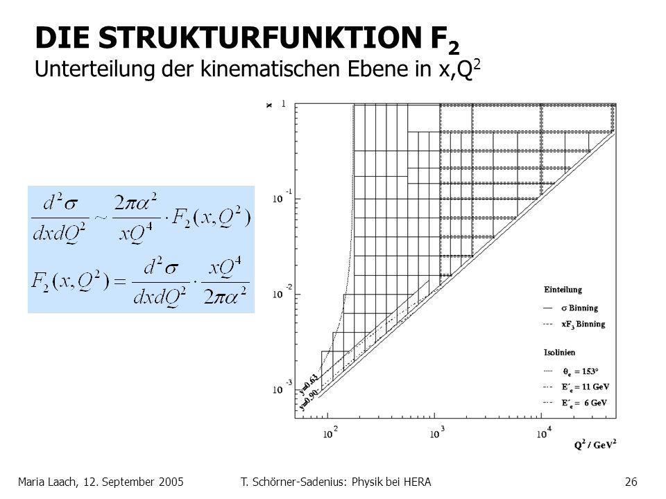 DIE STRUKTURFUNKTION F2 Unterteilung der kinematischen Ebene in x,Q2