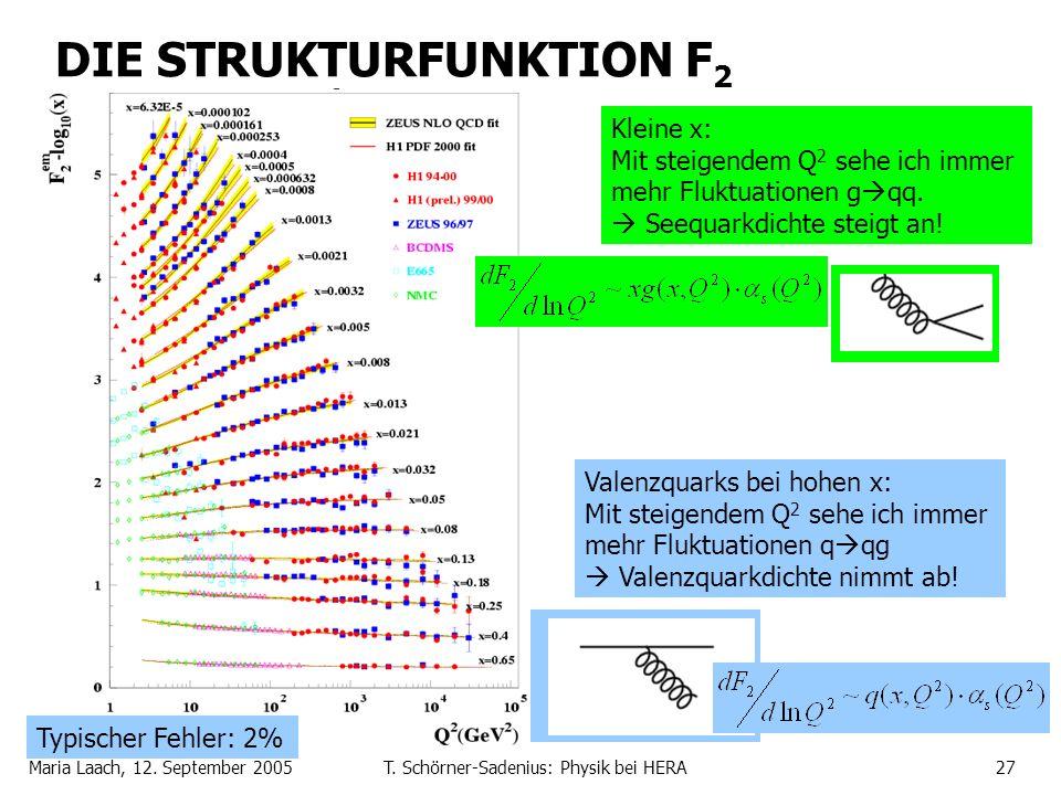 DIE STRUKTURFUNKTION F2