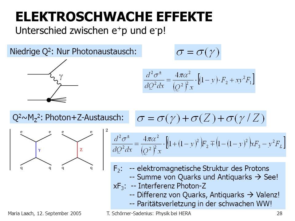 ELEKTROSCHWACHE EFFEKTE Unterschied zwischen e+p und e-p!