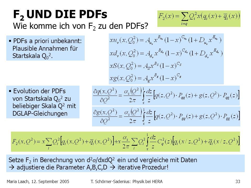 F2 UND DIE PDFs Wie komme ich von F2 zu den PDFs