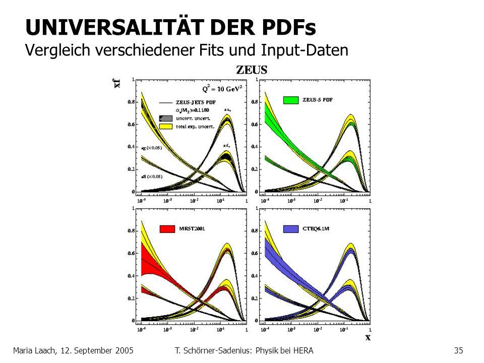 UNIVERSALITÄT DER PDFs Vergleich verschiedener Fits und Input-Daten