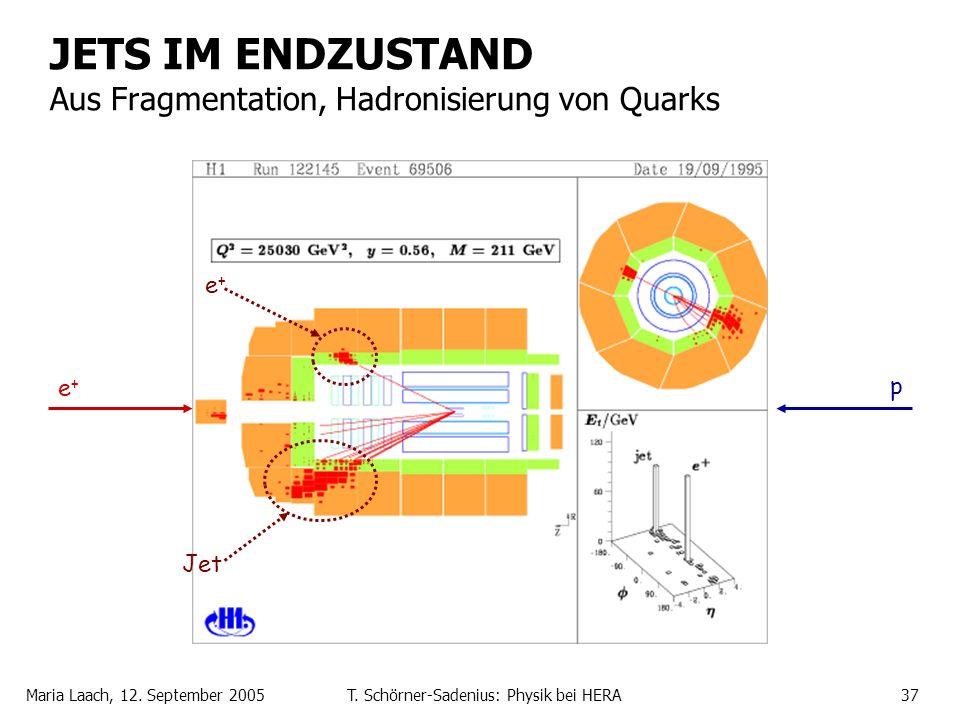 JETS IM ENDZUSTAND Aus Fragmentation, Hadronisierung von Quarks