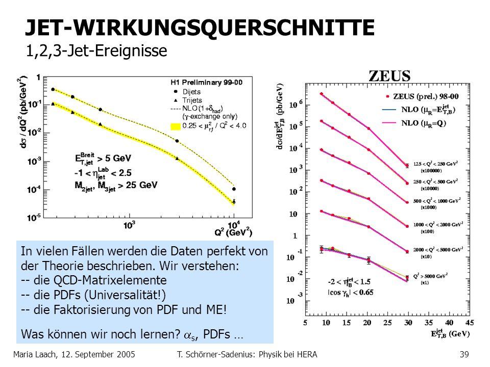 JET-WIRKUNGSQUERSCHNITTE 1,2,3-Jet-Ereignisse