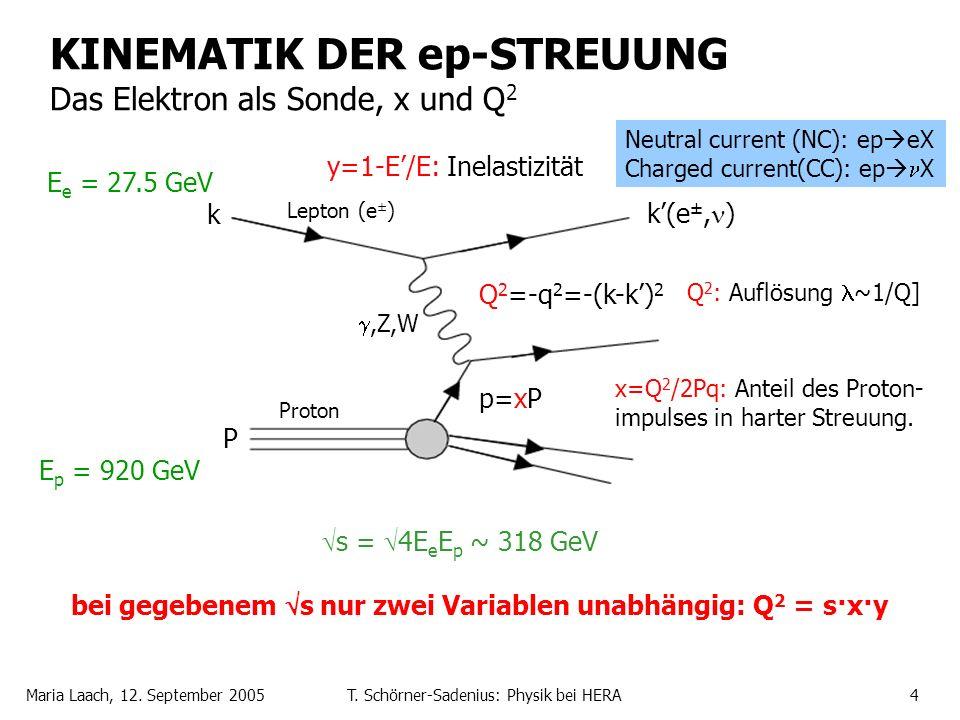 KINEMATIK DER ep-STREUUNG Das Elektron als Sonde, x und Q2