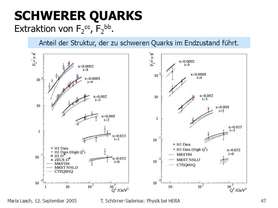 SCHWERER QUARKS Extraktion von F2cc, F2bb.