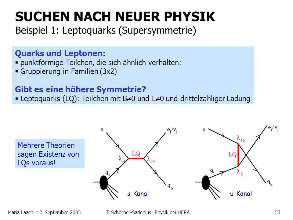 SUCHEN NACH NEUER PHYSIK Beispiel 1: Leptoquarks (Supersymmetrie)