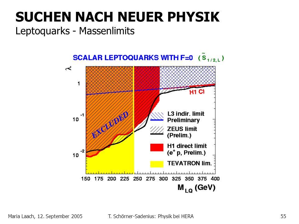 SUCHEN NACH NEUER PHYSIK Leptoquarks - Massenlimits