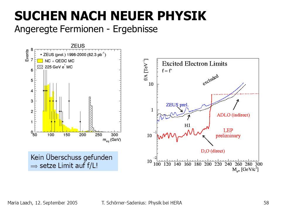 SUCHEN NACH NEUER PHYSIK Angeregte Fermionen - Ergebnisse