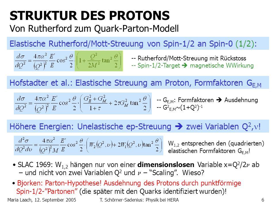 STRUKTUR DES PROTONS Von Rutherford zum Quark-Parton-Modell