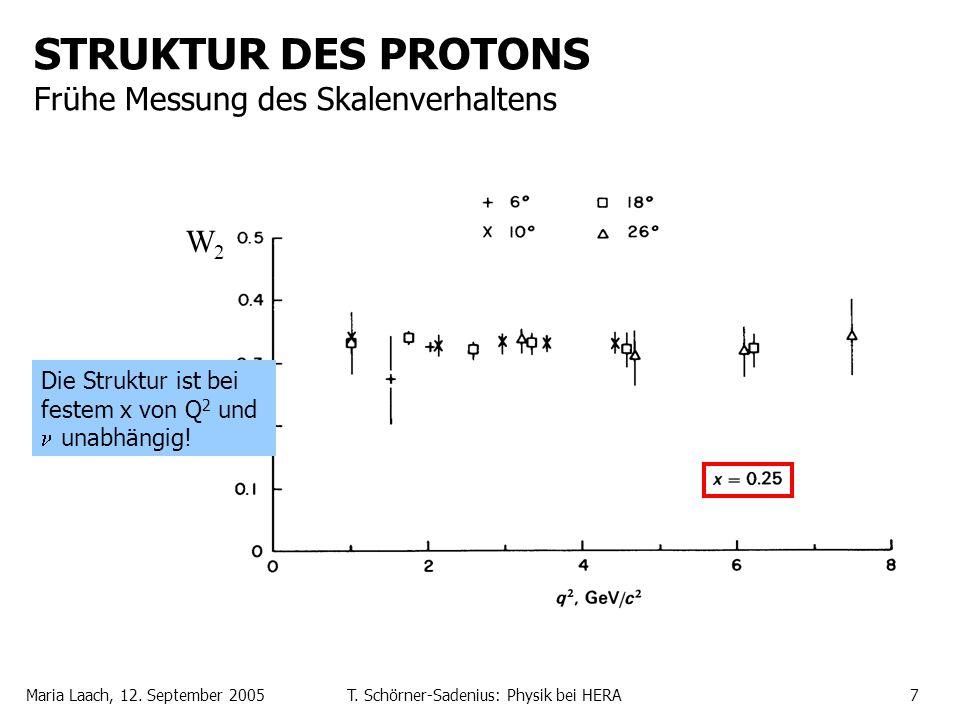 STRUKTUR DES PROTONS Frühe Messung des Skalenverhaltens