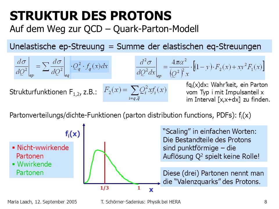 STRUKTUR DES PROTONS Auf dem Weg zur QCD – Quark-Parton-Modell