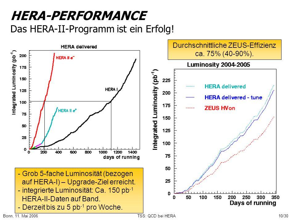 HERA-PERFORMANCE Das HERA-II-Programm ist ein Erfolg!
