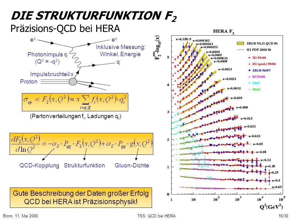 DIE STRUKTURFUNKTION F2 Präzisions-QCD bei HERA