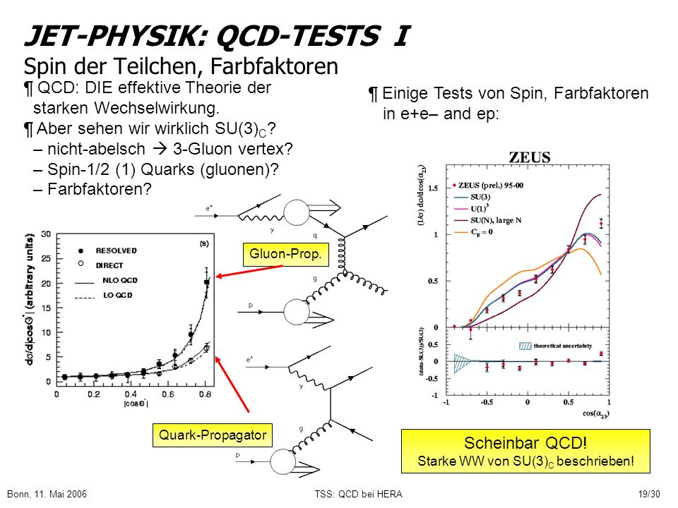 JET-PHYSIK: QCD-TESTS I Spin der Teilchen, Farbfaktoren