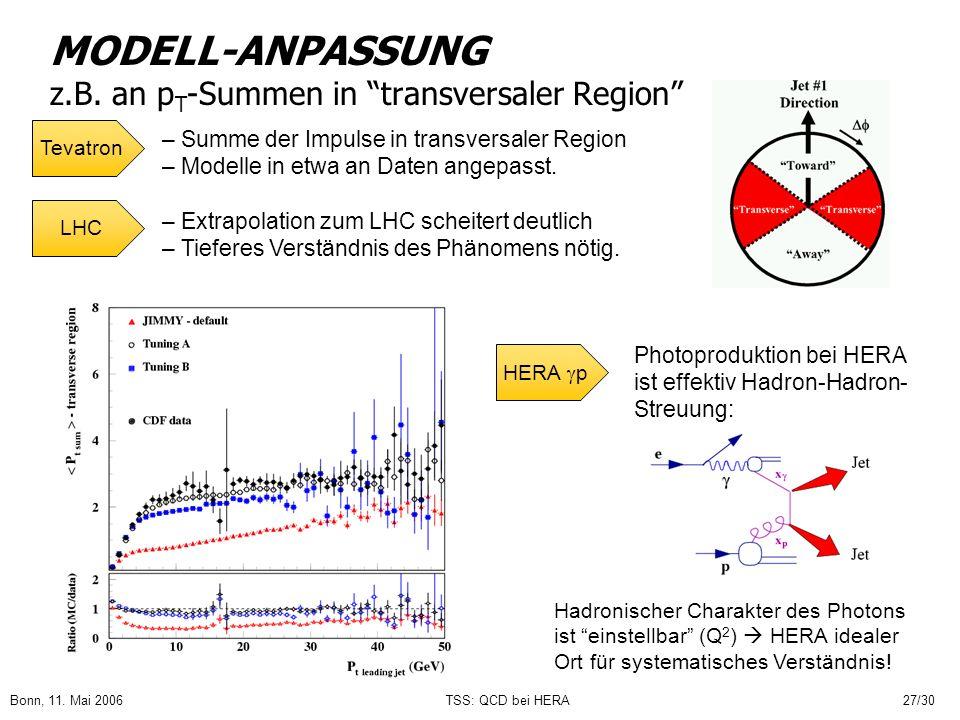 MODELL-ANPASSUNG z.B. an pT-Summen in transversaler Region