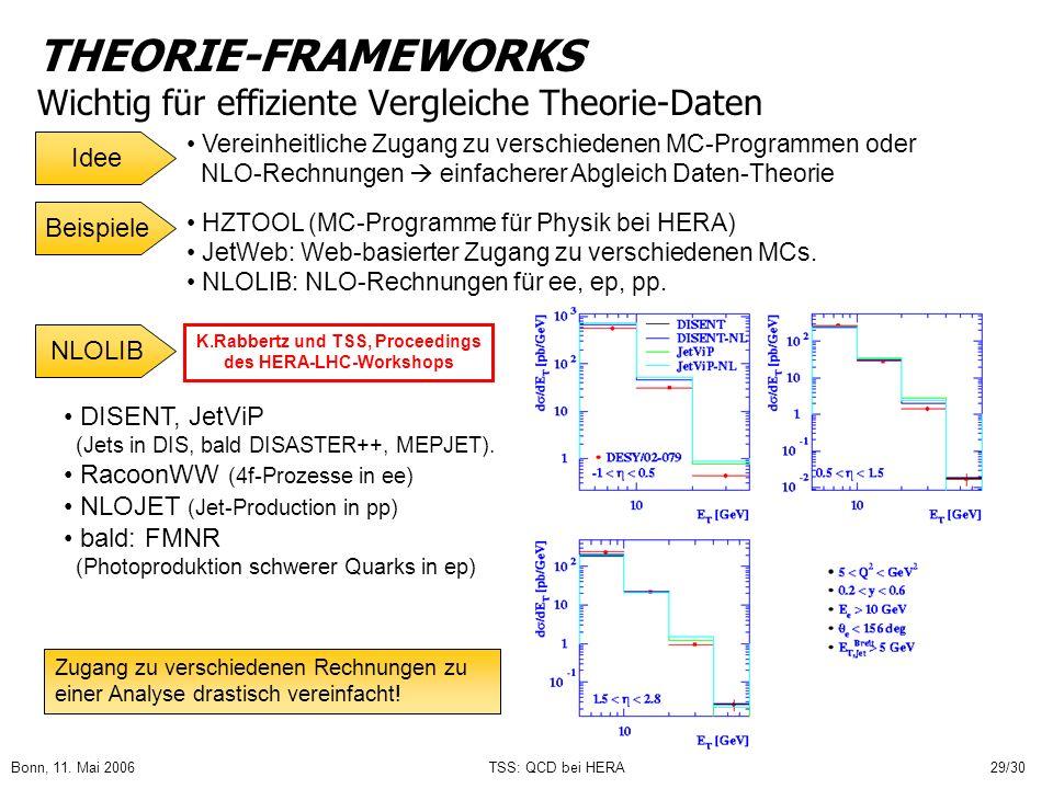 THEORIE-FRAMEWORKS Wichtig für effiziente Vergleiche Theorie-Daten