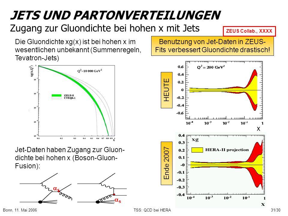 Benutzung von Jet-Daten in ZEUS-Fits verbessert Gluondichte drastisch!