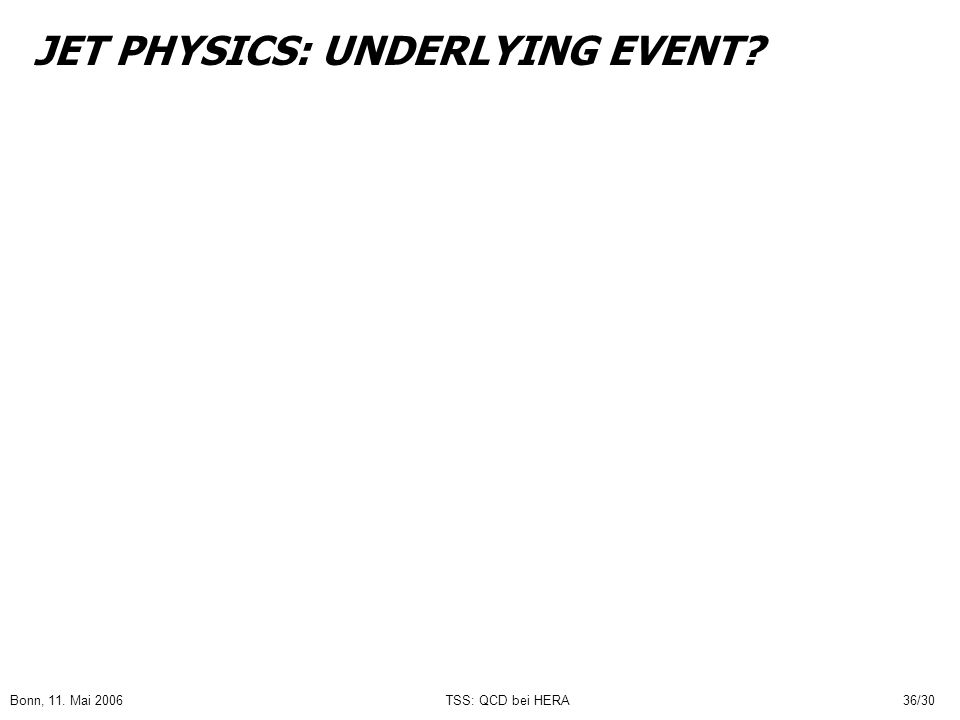 JET PHYSICS: UNDERLYING EVENT
