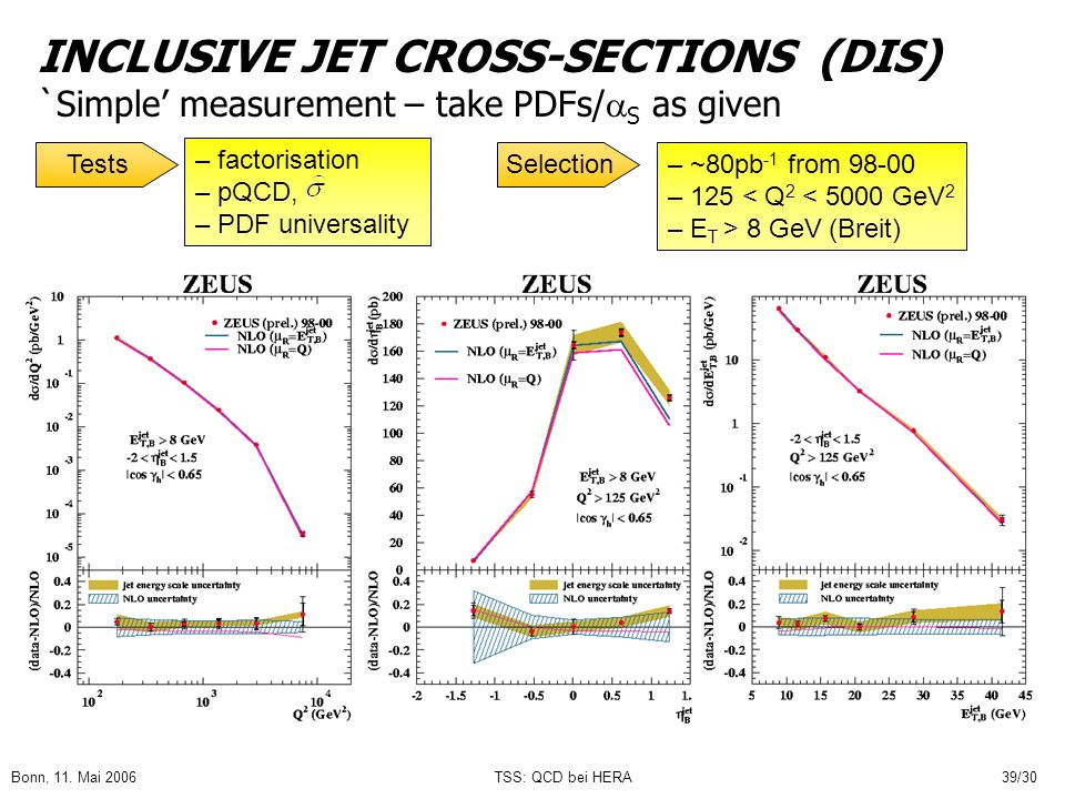 INCLUSIVE JET CROSS-SECTIONS (DIS) `Simple' measurement – take PDFs/S as given