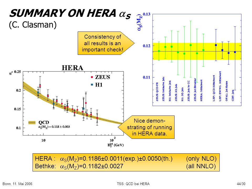 SUMMARY ON HERA S (C. Clasman)