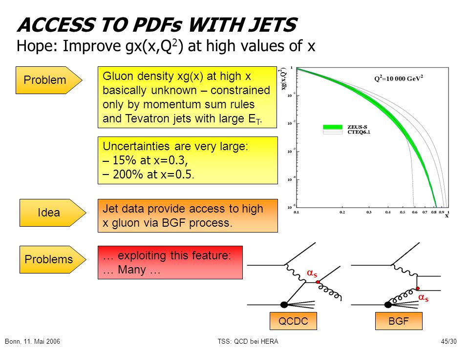 ACCESS TO PDFs WITH JETS Hope: Improve gx(x,Q2) at high values of x