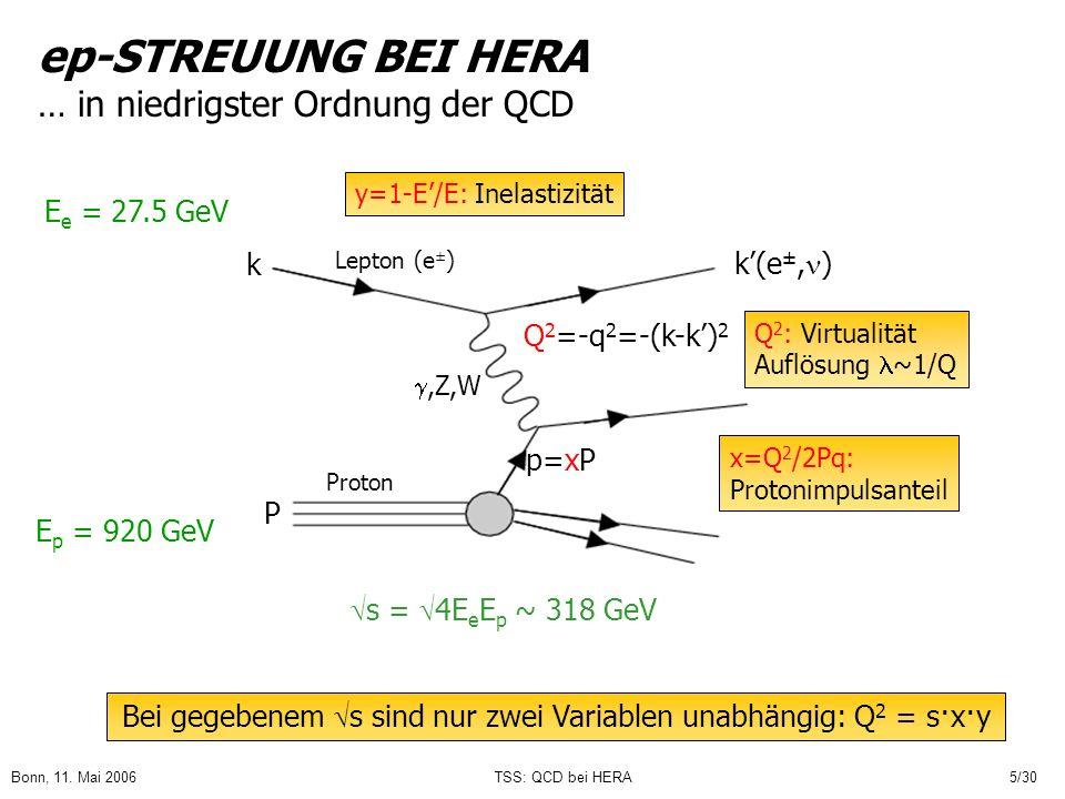 ep-STREUUNG BEI HERA … in niedrigster Ordnung der QCD
