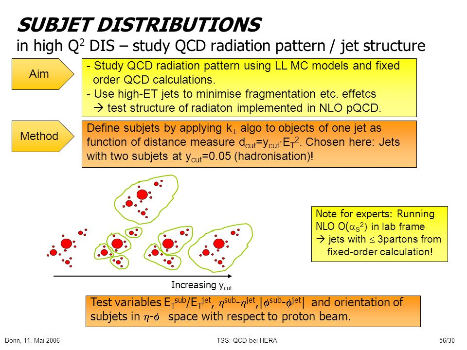 SUBJET DISTRIBUTIONS in high Q2 DIS – study QCD radiation pattern / jet structure