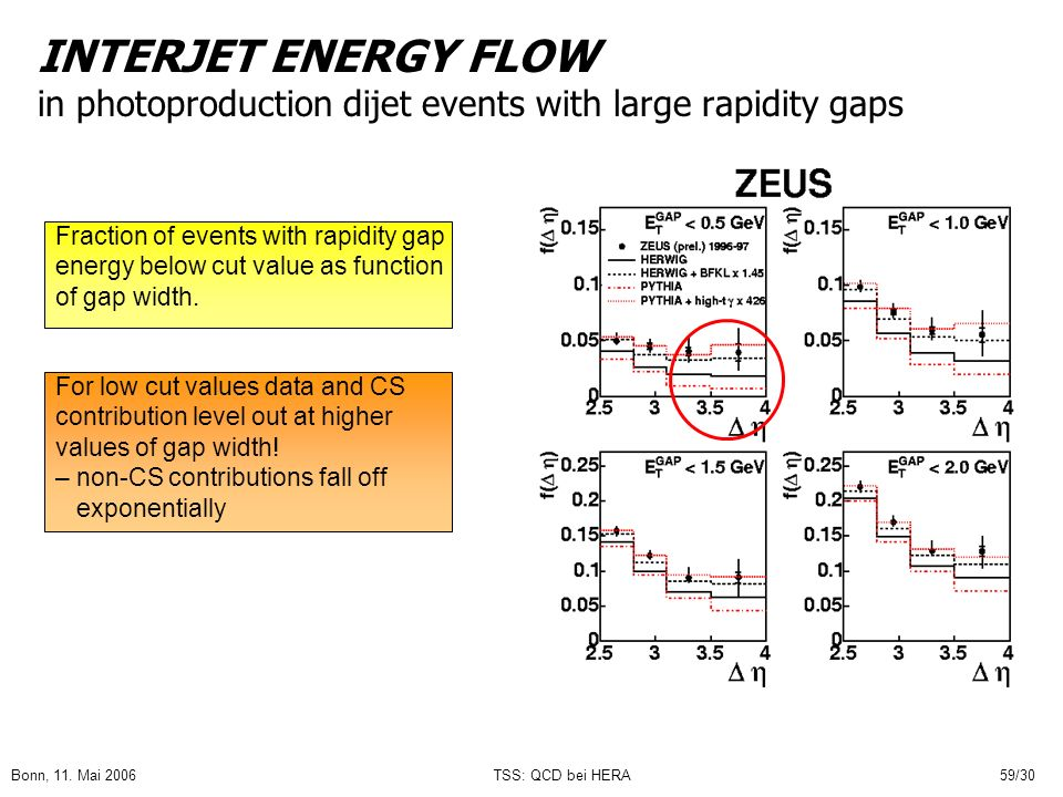 INTERJET ENERGY FLOW in photoproduction dijet events with large rapidity gaps