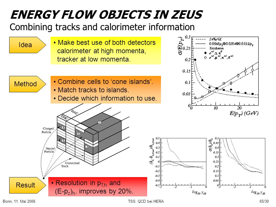 ENERGY FLOW OBJECTS IN ZEUS Combining tracks and calorimeter information