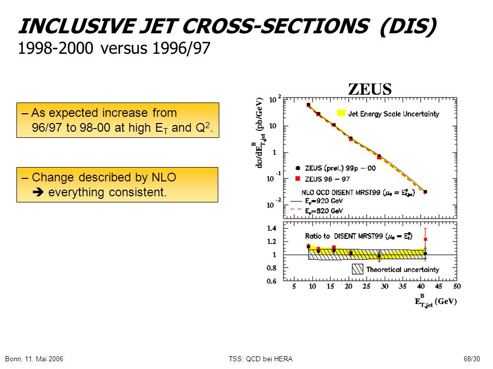 INCLUSIVE JET CROSS-SECTIONS (DIS) 1998-2000 versus 1996/97