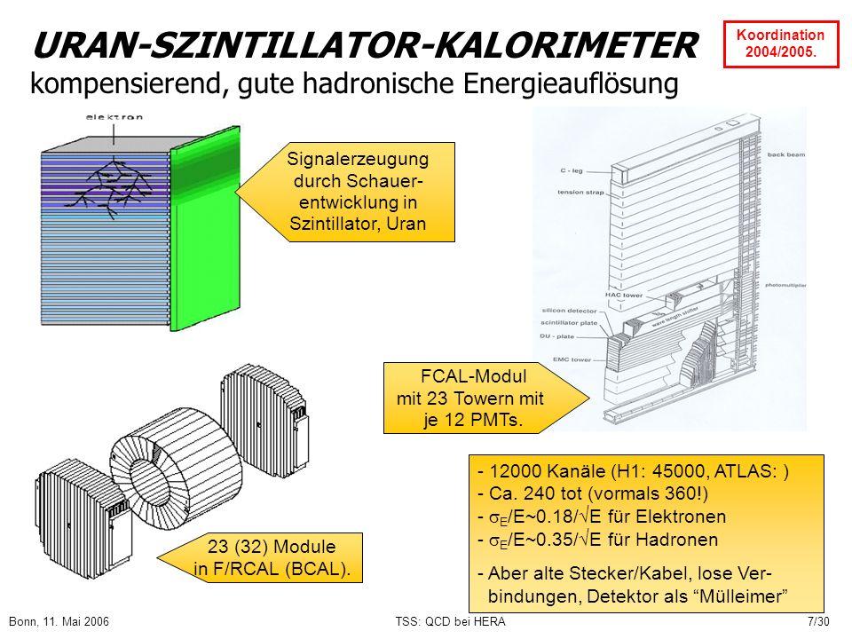 Koordination 2004/2005. URAN-SZINTILLATOR-KALORIMETER kompensierend, gute hadronische Energieauflösung.