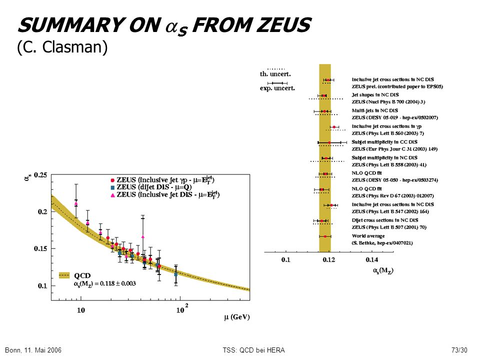 SUMMARY ON S FROM ZEUS (C. Clasman)