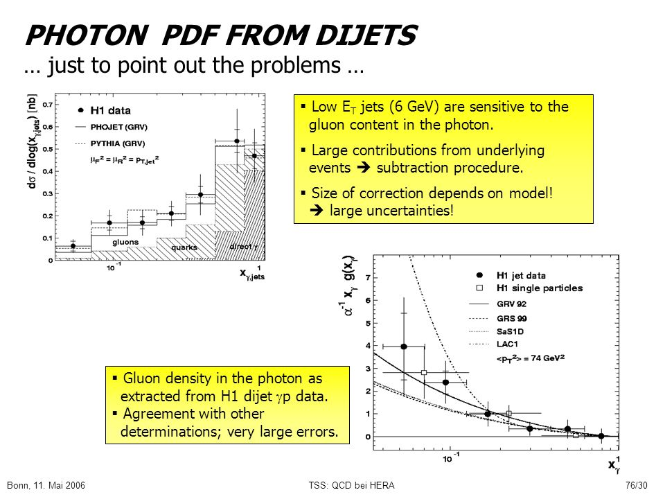 PHOTON PDF FROM DIJETS … just to point out the problems …