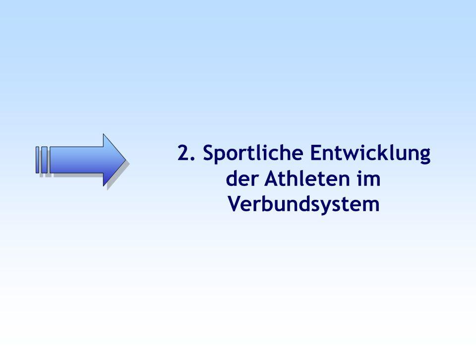2. Sportliche Entwicklung