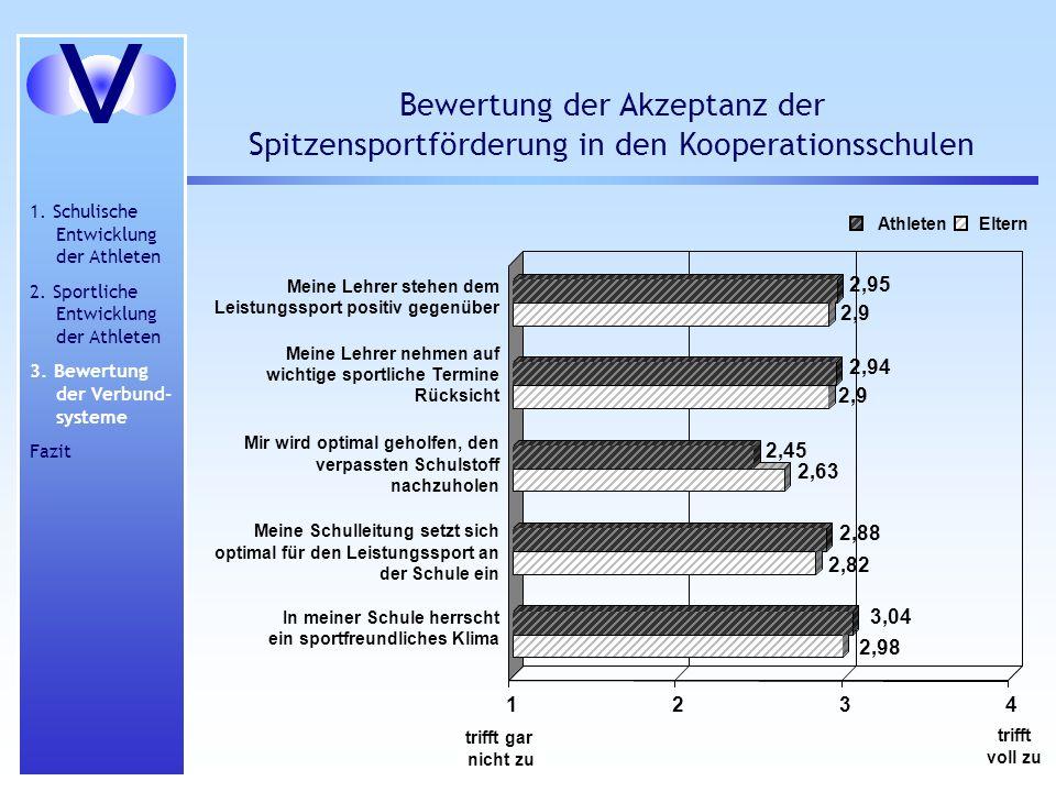 V Bewertung der Akzeptanz der Spitzensportförderung in den Kooperationsschulen. 1. Schulische Entwicklung der Athleten.