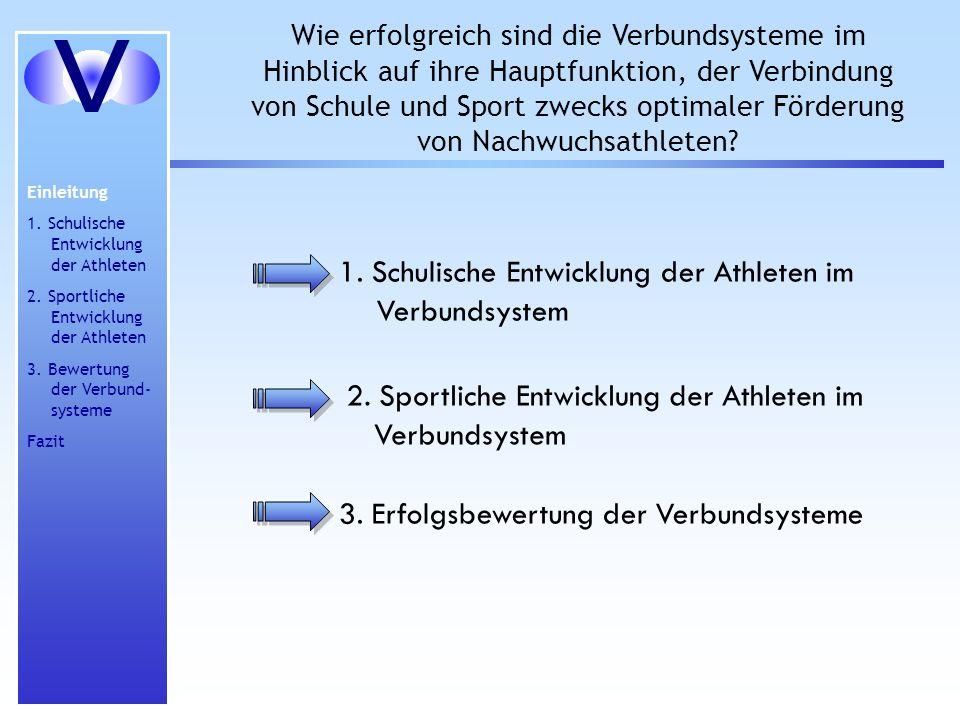 V 1. Schulische Entwicklung der Athleten im Verbundsystem