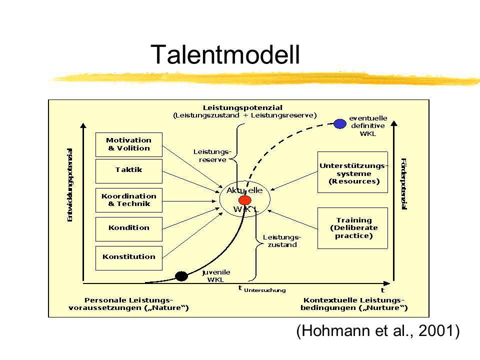 Talentmodell (Hohmann et al., 2001)