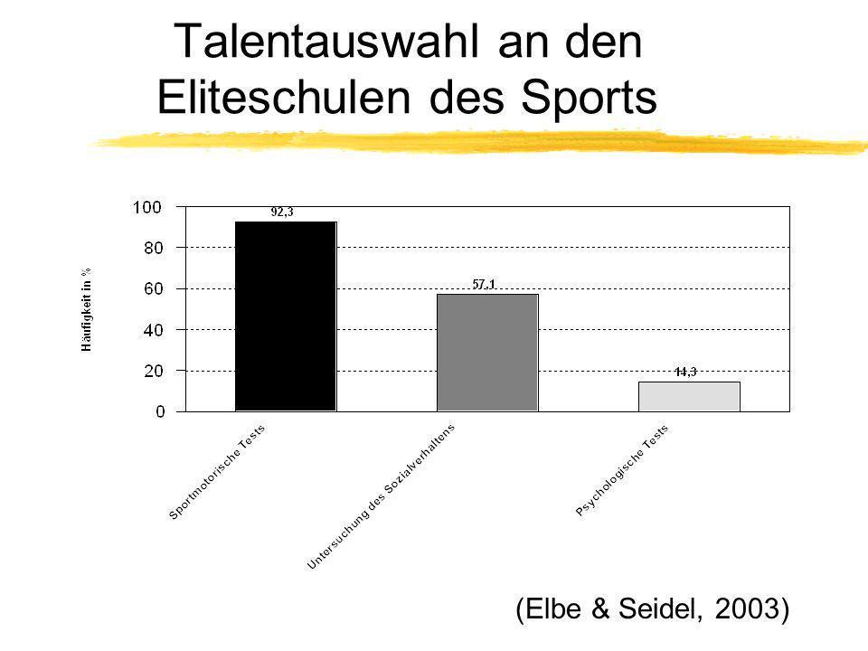 Talentauswahl an den Eliteschulen des Sports