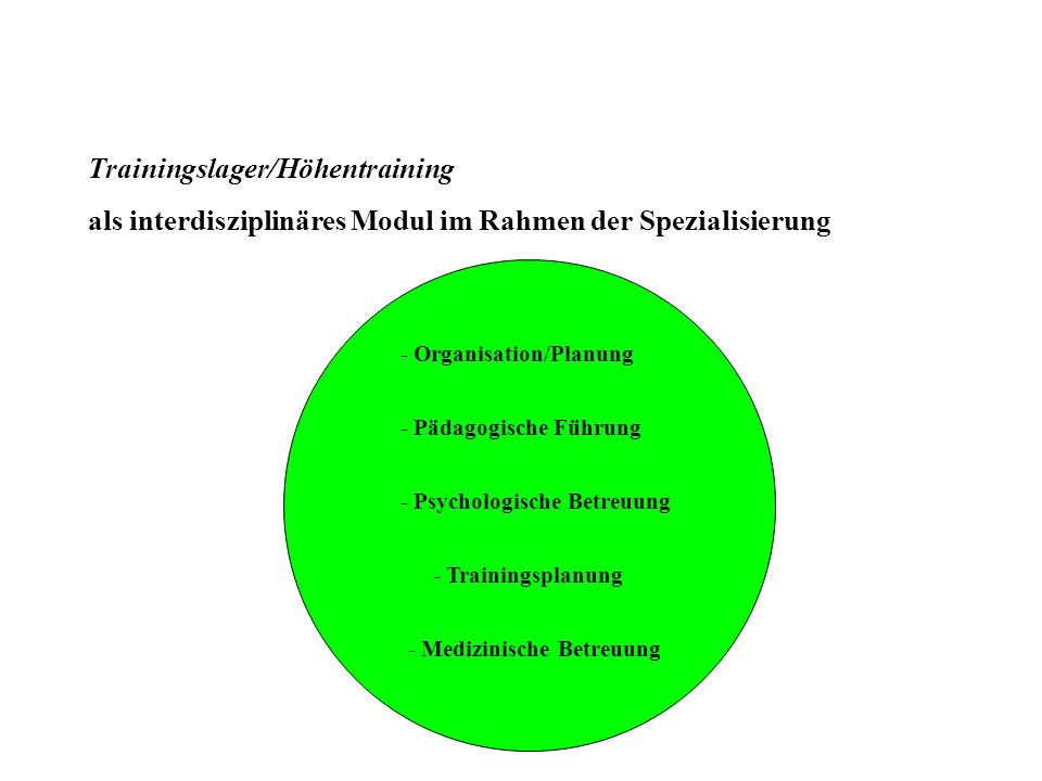 Trainingslager/Höhentraining